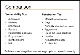 Vulnerability Assessment And Penetration Testing Difference