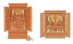 仏壇 の 置き 方