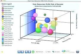 4 Quadrant Graphs Systosis Com