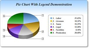 Pie Chart With Legend 2