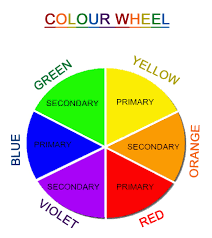 primary colors Gallery. related images. Color wheels printable color wheel  secondary colors- .