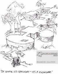 Efficient Office Design Awesome Office Design Cartoons And Comics Funny Pictures From CartoonStock