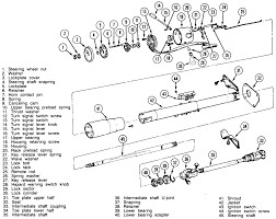 jeep steering column wiring diagram wiring diagram for gm steering column the wiring diagram steering column repair wiring vidim wiring diagram