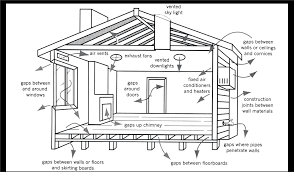 sealing your home yourhome a diagram of a house shows potential sources of air leakage at the base of