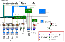 automated herms system page 35 home brew forums here is the wiring diagram revised as well as a close up of what wires are going in and out of the din rail terminals