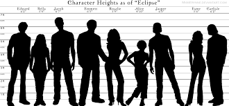 Height Chart With People Character Height Comparison Chart Image Visual Human Eclipse