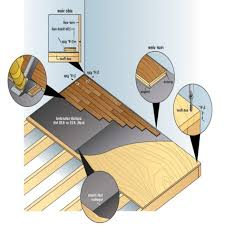 house how to install wood flooring how to install wood flooring top