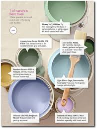 better homes and gardens paint. Better Home And Gardens Featured Paint Shades Homes B