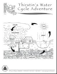 Coloring Pages Water Cycle Coloring Pageor Grade Pdf Pages Kids