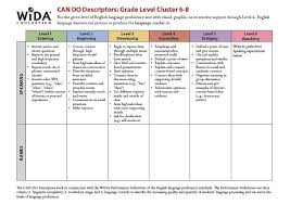 Elps Standards Chart Teachers Guide