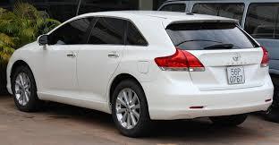 Toyota Venza - GzsiHai.com
