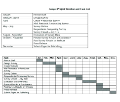 Survey Results Report Template Survey Results Excel Template Swot