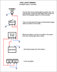 off road lights wiring diagram off image wiring wiring diagram for switch pilot light wiring diagram and hernes on off road lights wiring