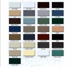 Rain Gutter Colors A Plus Gutter Systems 323 405 4555