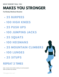 free printable sheet with a full body workout routine on it