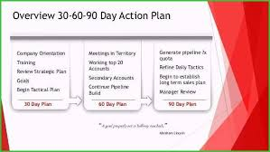 Sales Territory Action Plan Template New Release Gallery 30 60 90