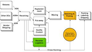 Nextgen Dc Systems Strategic Alliances