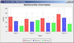 Bar Chart Demo Jfreechart Statistical Bar Chart Demo Statistical Bar