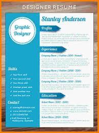 impressive resume formatsd1b367e0912c7babecb5a6d69c7c528cjpg impressive resume formats