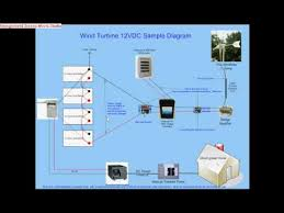 how to convert your wind turbine to 12v and connect it to the house wind turbine stator wiring diagram how to convert your wind turbine to 12v and connect it to the house