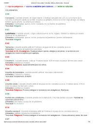 Listado De Conservantes Colorantes Aditivos Y Edulcorantes Ecocosas Colorante Amarillo 5 Toxicidad L