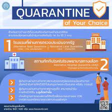 Quarantine of Your... - Alternative State Quarantine