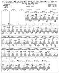 Baja Tide Chart San Carlos Magdalena Bay B C S Baja Web Custom Tide