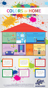 How to Paint a Home Infographic