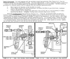 k482 wiring diagram page 2 wiring diagram and schematics 25 HP Kohler Engine Diagram section24 electrical ignition electrical source · kohler k532 diagram wiring diagram u2022 kohler k series engine parts kohler k532 wiring diagram