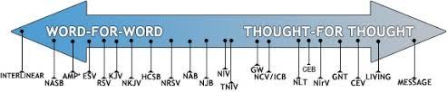 About Translations Christianbook Com
