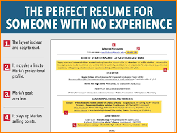 7 First Job Resume No Experience Offecial Letter