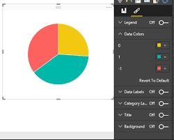5 Tips For Powerbi Data And Analytics With Dustin Ryan