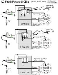 5 wire stator magneto wiring diagram wiring library wiring diagram for cdi unit wiring library cpi cdi wiring diagram 5 pin cdi wire diagram