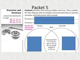 Accuracy And Precision Venn Diagram Chapter 2 Section 1 Notes And Packet Ppt Video Online Download