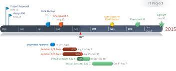 Microsoft Office Timeline Maker Under Fontanacountryinn Com
