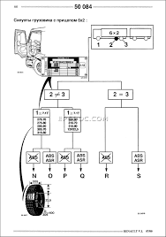 renault megane airbag wiring diagram renault free wiring diagrams Renault Clio Alize Fuse Box renault megane scenic wiring diagram 2000 model wiring diagram renault clio alize fuse box