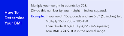 learn more about calculating your bmi 9481 1 mh january blog graphics how to bmi story 1 6