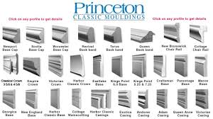 Wood Trim Profile Chart Related Keywords Suggestions
