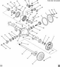 wiring diagram for chevy silverado wiring discover your tahoe front differential diagram