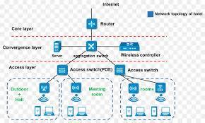 wiring diagram computer network wireless lan design png download lan connection wiring diagram wiring diagram computer network wireless lan design