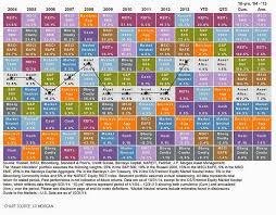 78 Actual Jp Morgan Asset Allocation Chart