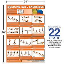 Medicine Ball Exercises Poster Chart Medicine Ball Poster