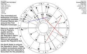 Macron Natal Chart Political Astrology Middle East Revolution Ed Tamplin
