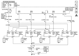 ls1 wiring harness diagram solidfonts chevy ls1 wiring harness discover your diagram
