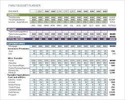 sample household budget sample family budget sample family budget spreadsheet unique sample