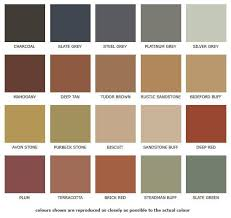 Robertson Concrete Color Chart Oil Change Color Chart