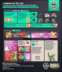 Pokémon GO Fest 2021 Day 1: Pocket Guide