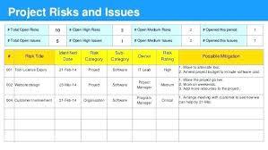 Status Report Format Weekly Status Report Format Customer Template C Typename Vs Class