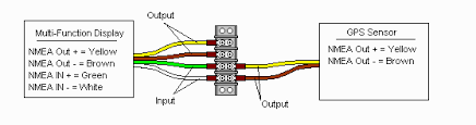 boat project com using nmea modern electronic equipment in this last example this is a half duplex connection a gps sensor providing data to the multi function display note that the wiring scheme for the