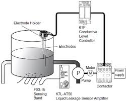 overview of level switches omron industrial automation Float Level Switch Wiring Diagram conductive level controllers are basically composed of three components a level controller, electrode holder, and electrodes when you select a product, 3 Wire Float Switch
